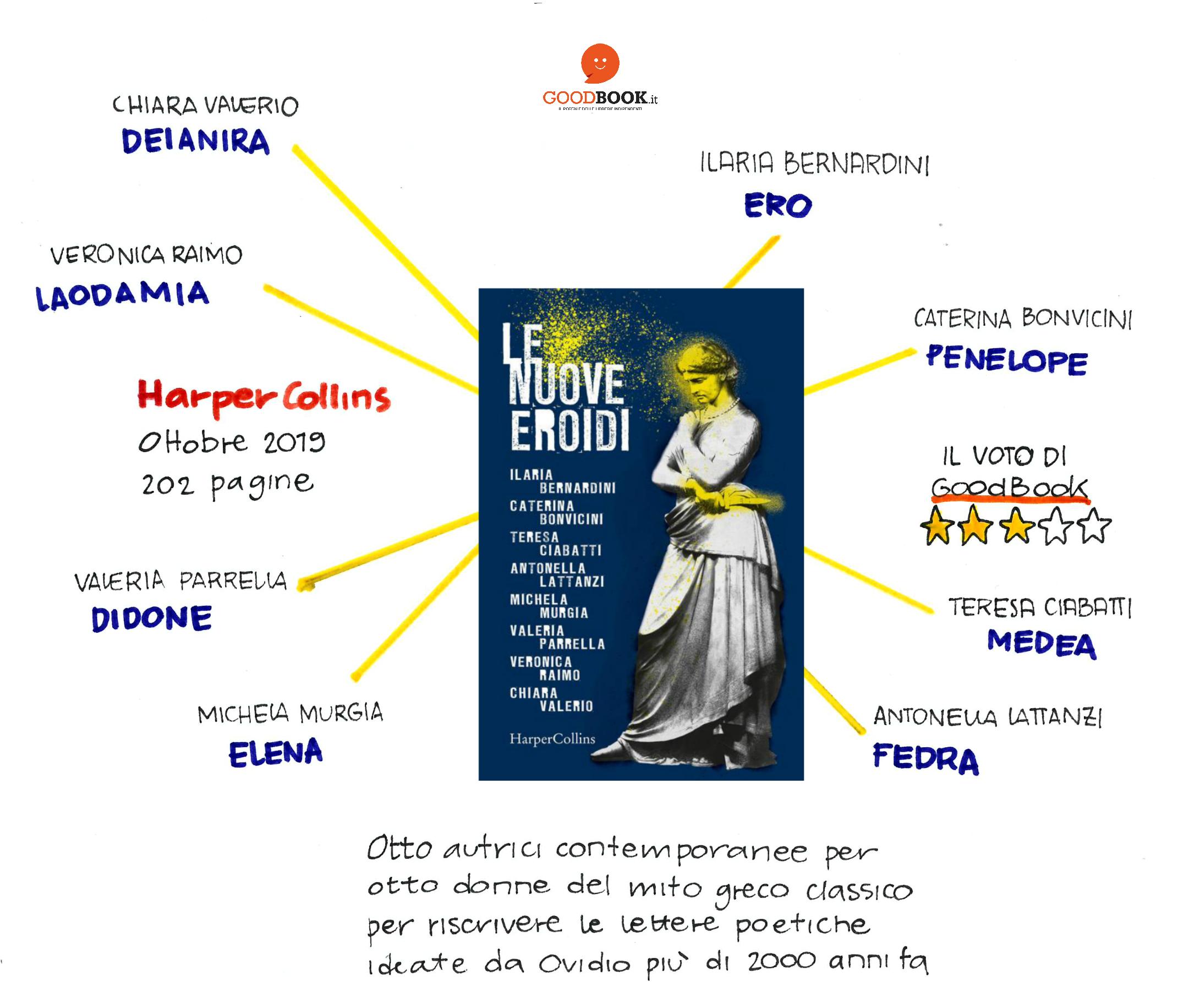 Le nuove Eroidi - AAVV | GoodBook.it